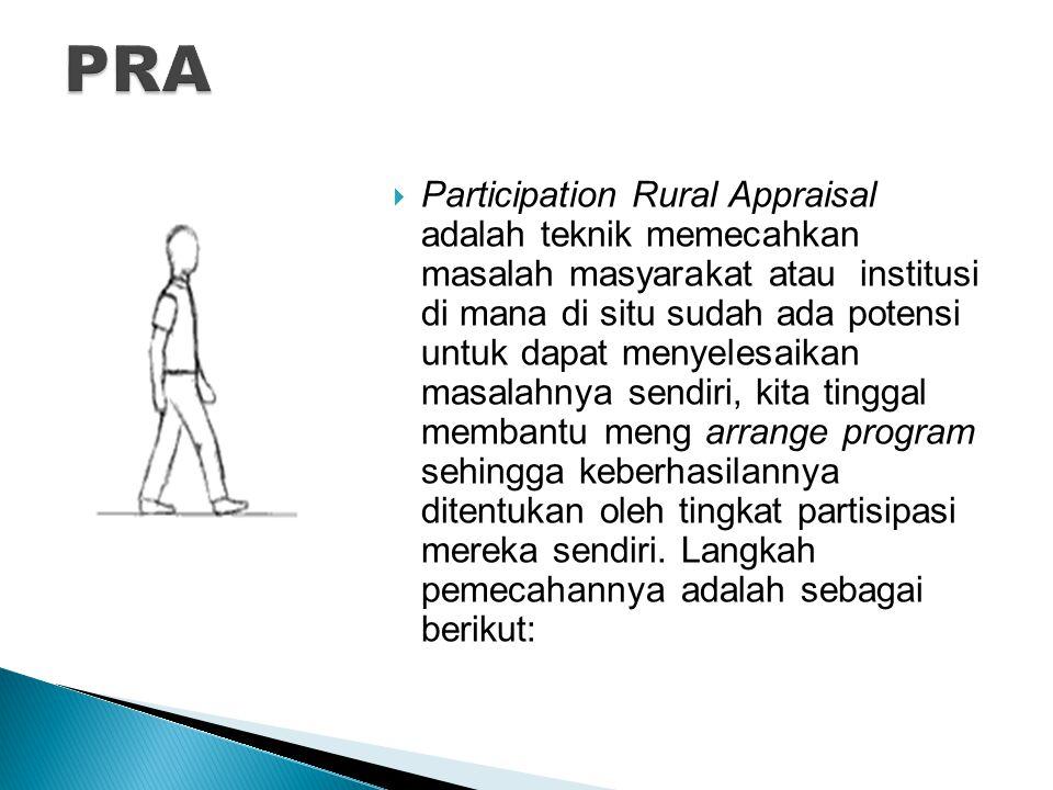  Participation Rural Appraisal adalah teknik memecahkan masalah masyarakat atau institusi di mana di situ sudah ada potensi untuk dapat menyelesaikan masalahnya sendiri, kita tinggal membantu meng arrange program sehingga keberhasilannya ditentukan oleh tingkat partisipasi mereka sendiri.
