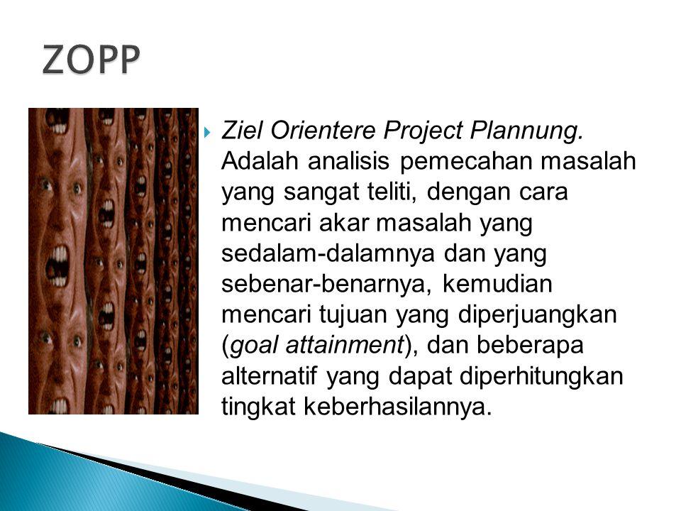  Ziel Orientere Project Plannung.