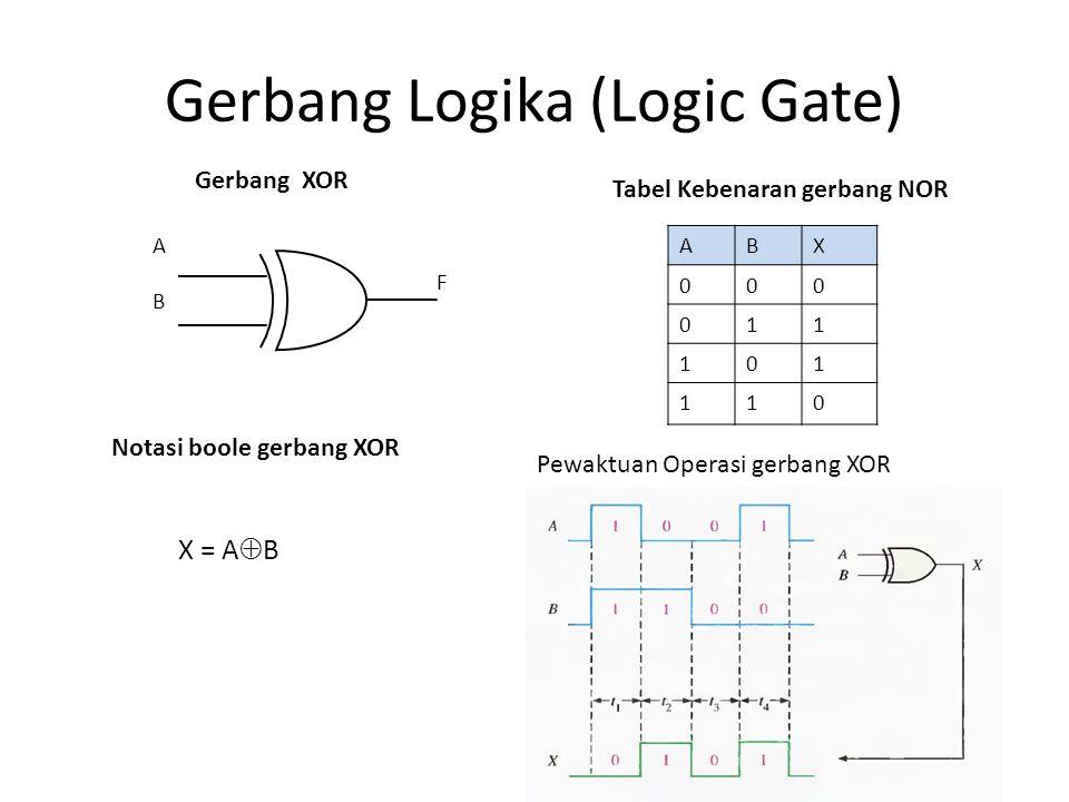 Gerbang Logika (Logic Gate) Tabel Kebenaran gerbang NOR Pewaktuan Operasi gerbang XOR Gerbang XOR Notasi boole gerbang XOR X = A  B A B F