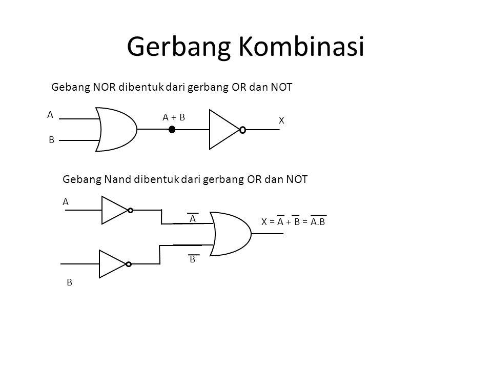 Gerbang Kombinasi A B A + B X Gebang NOR dibentuk dari gerbang OR dan NOT A B A B X = A + B = A.B Gebang Nand dibentuk dari gerbang OR dan NOT