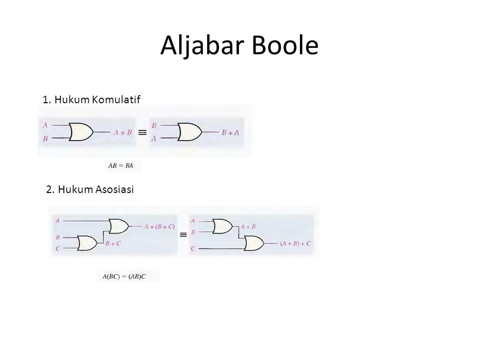 Aljabar Boole 1. Hukum Komulatif 2. Hukum Asosiasi