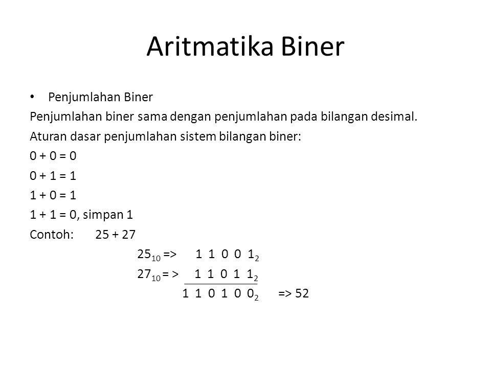 Aritmatika Biner • Penjumlahan Biner Penjumlahan biner sama dengan penjumlahan pada bilangan desimal. Aturan dasar penjumlahan sistem bilangan biner: