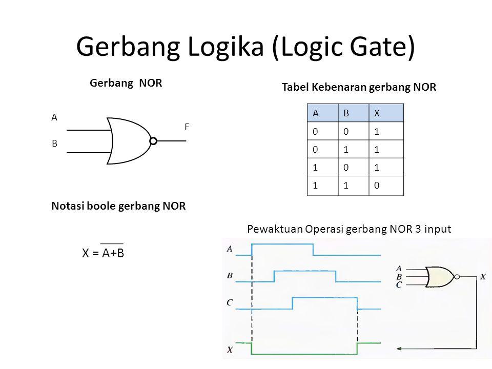 Gerbang Logika (Logic Gate) Tabel Kebenaran gerbang NOR Pewaktuan Operasi gerbang NOR 3 input Gerbang NOR Notasi boole gerbang NOR X = A+B A B F