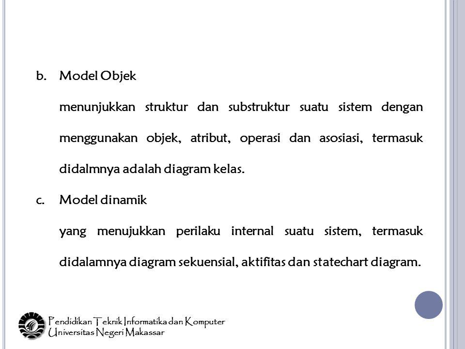 b.Model Objek menunjukkan struktur dan substruktur suatu sistem dengan menggunakan objek, atribut, operasi dan asosiasi, termasuk didalmnya adalah dia