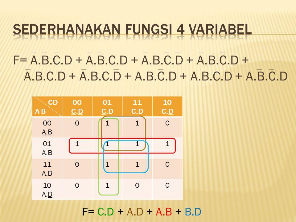 F= A.B.C.D + A.B.C.D + A.B.C.D + A.B.C.D + A.B.C.D + A.B.C.D + A.B.C.D + A.B.C.D + A.B.C.D CD A B 00 C.D 01 C.D 11 C.D 10 C.D 00 A.B 0110 01 A.B 1111