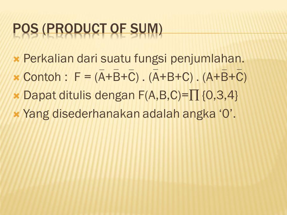 Perkalian dari suatu fungsi penjumlahan.  Contoh : F = (A+B+C).