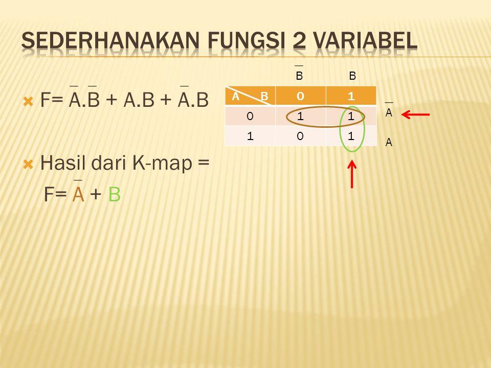  F= A.B + A.B + A.B  Hasil dari K-map = F= A + B A B01 011 101 AAAA B