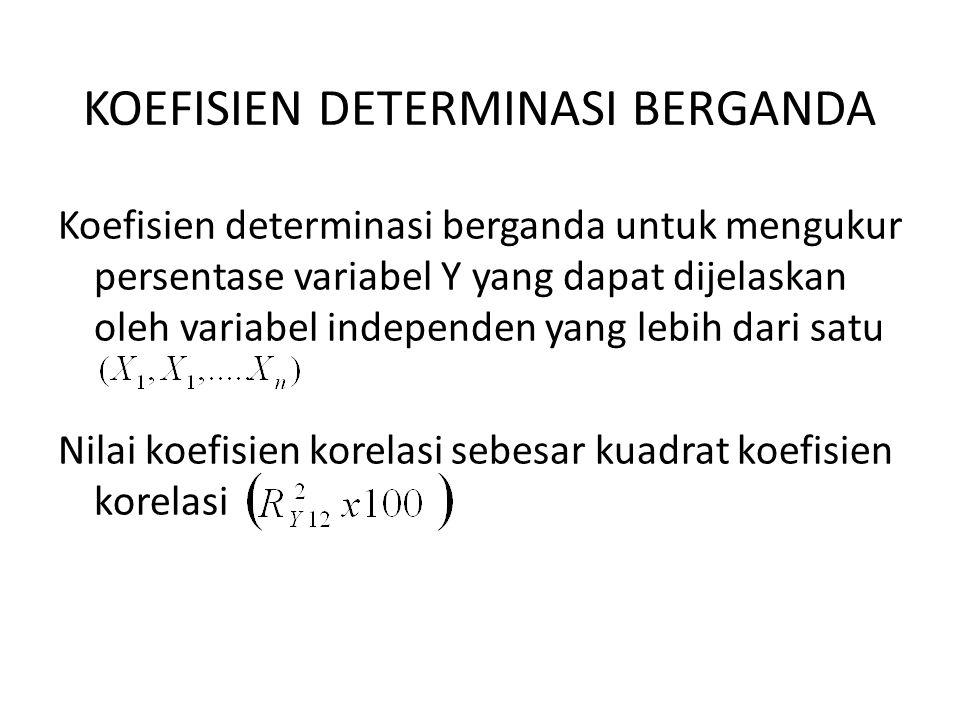 KOEFISIEN DETERMINASI BERGANDA Koefisien determinasi berganda untuk mengukur persentase variabel Y yang dapat dijelaskan oleh variabel independen yang lebih dari satu Nilai koefisien korelasi sebesar kuadrat koefisien korelasi