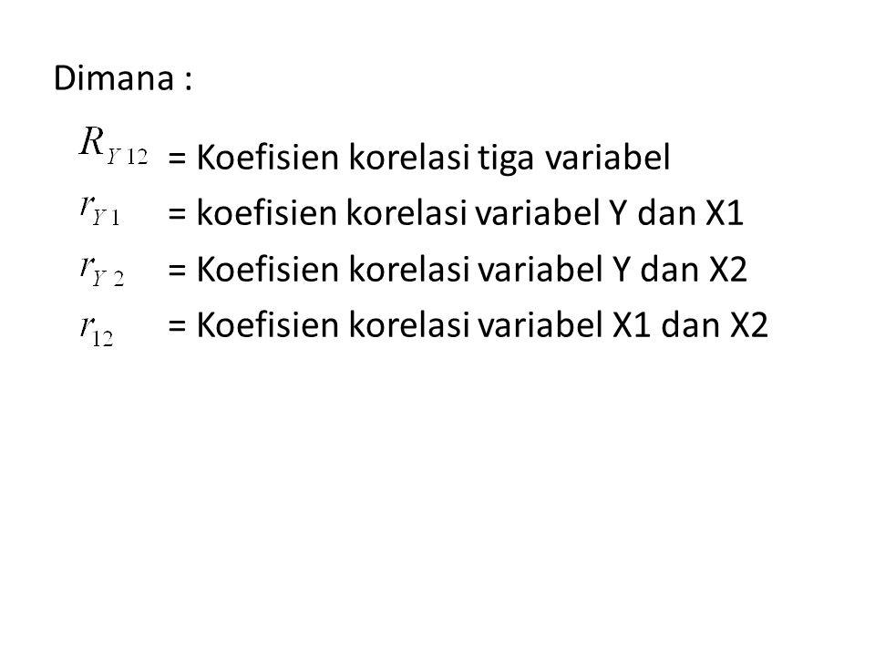 Dimana : = Koefisien korelasi tiga variabel = koefisien korelasi variabel Y dan X1 = Koefisien korelasi variabel Y dan X2 = Koefisien korelasi variabel X1 dan X2