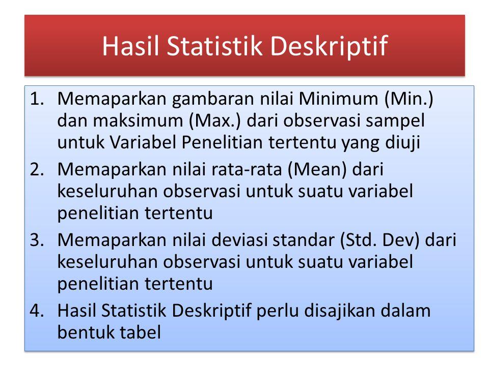 Hasil Statistik Deskriptif 1.Memaparkan gambaran nilai Minimum (Min.) dan maksimum (Max.) dari observasi sampel untuk Variabel Penelitian tertentu yang diuji 2.Memaparkan nilai rata-rata (Mean) dari keseluruhan observasi untuk suatu variabel penelitian tertentu 3.Memaparkan nilai deviasi standar (Std.