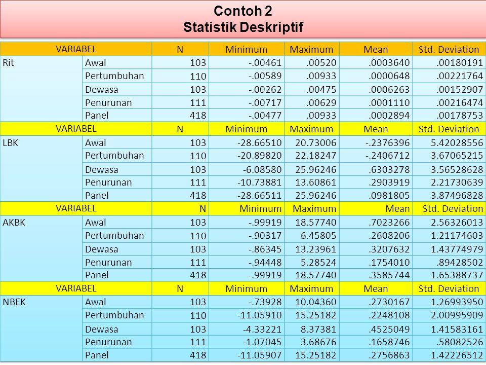 Contoh 2 Statistik Deskriptif Contoh 2 Statistik Deskriptif