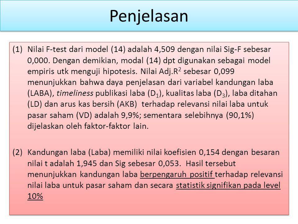 Penjelasan (1)Nilai F-test dari model (14) adalah 4,509 dengan nilai Sig-F sebesar 0,000.