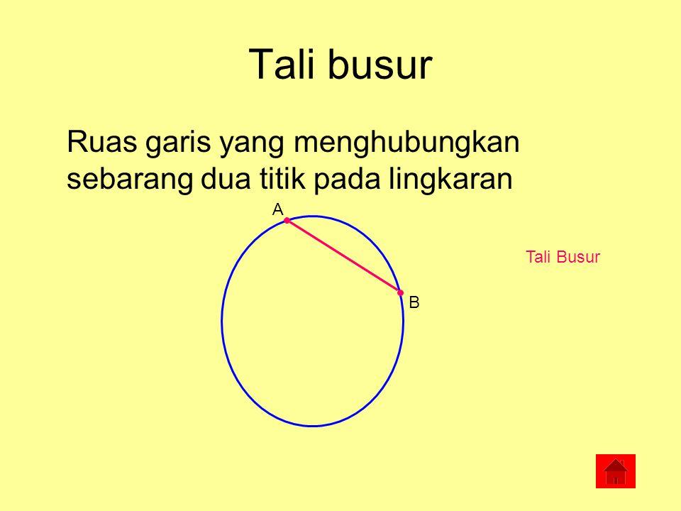 Busur lingkaran Garis lengkung yang melalui titik-titik pada lingkaran Busur Lingkaran A B