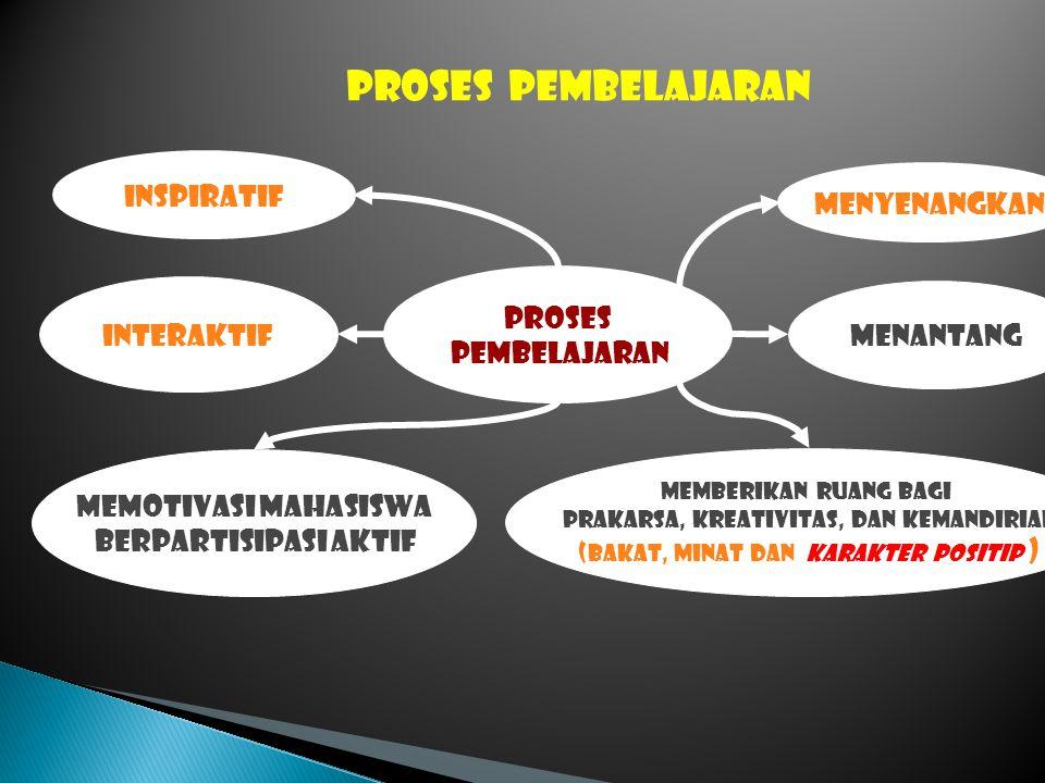 • Pendekatan pembelajaran adalah suatu rancangan /kebijaksanaan dlm memulai serta melaksanakan pengajaran suatu materi pembelajaran yang memberi arah & corak pd metode pengajarannya.
