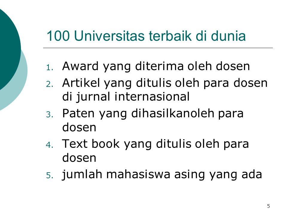 100 Universitas terbaik di dunia 1.Award yang diterima oleh dosen 2.
