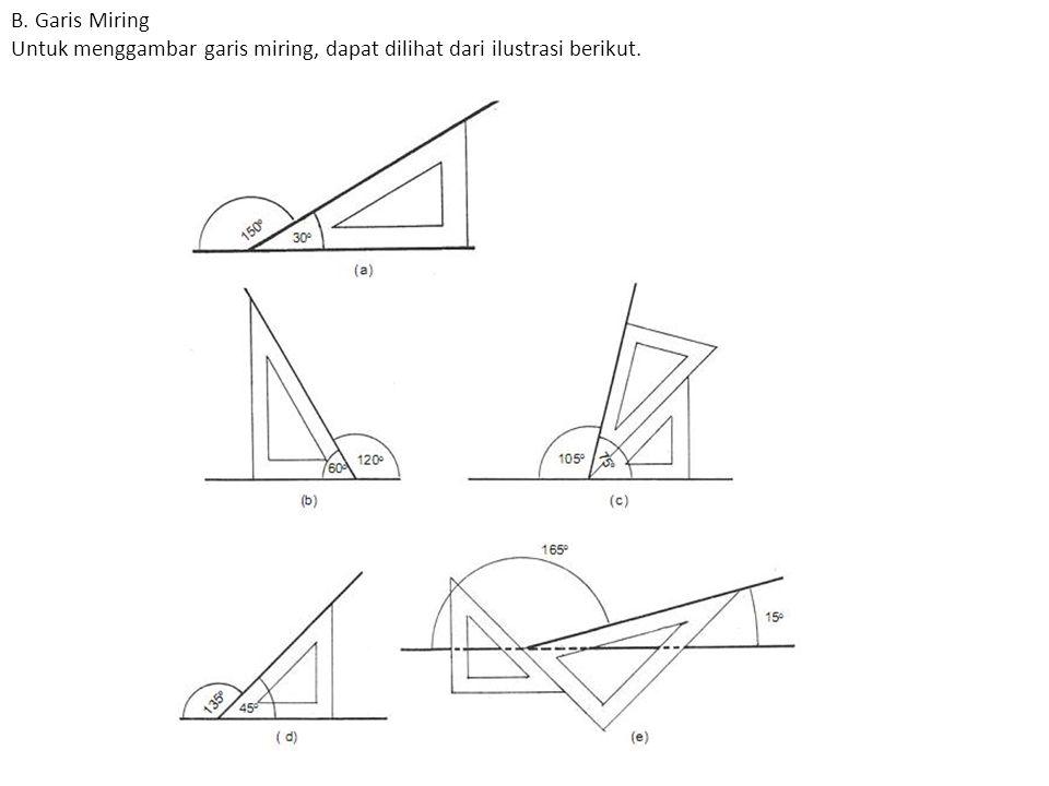 B. Garis Miring Untuk menggambar garis miring, dapat dilihat dari ilustrasi berikut.