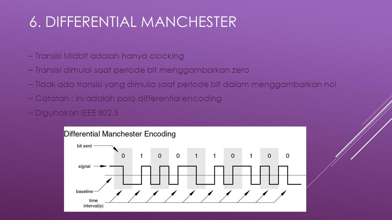 6. DIFFERENTIAL MANCHESTER – Transisi Midbit adalah hanya clocking – Transisi dimulai saat periode bit menggambarkan zero – Tidak ada transisi yang di