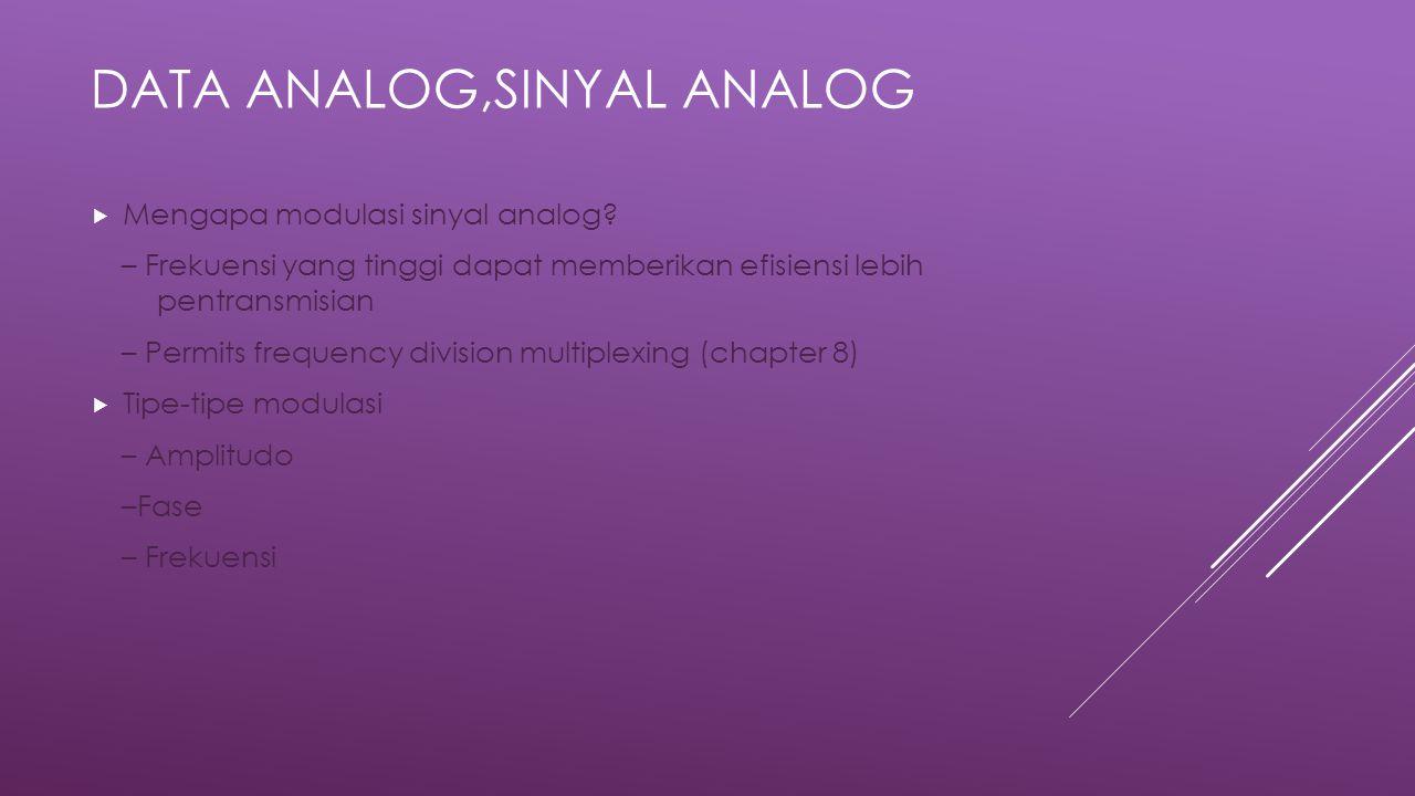 DATA ANALOG,SINYAL ANALOG  Mengapa modulasi sinyal analog.