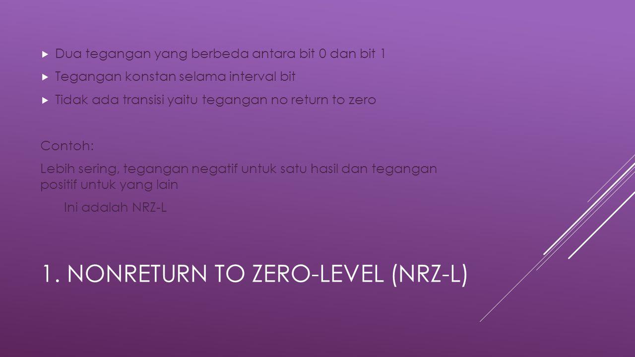 1. NONRETURN TO ZERO-LEVEL (NRZ-L)  Dua tegangan yang berbeda antara bit 0 dan bit 1  Tegangan konstan selama interval bit  Tidak ada transisi yait