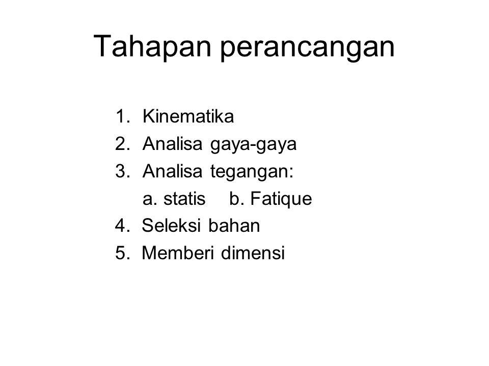 Tahapan perancangan 1.Kinematika 2.Analisa gaya-gaya 3.Analisa tegangan: a. statis b. Fatique 4. Seleksi bahan 5. Memberi dimensi