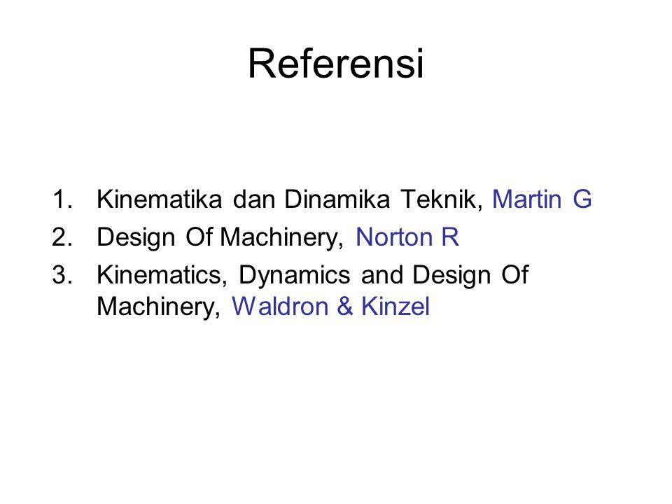 Referensi 1.Kinematika dan Dinamika Teknik, Martin G 2.Design Of Machinery, Norton R 3.Kinematics, Dynamics and Design Of Machinery, Waldron & Kinzel