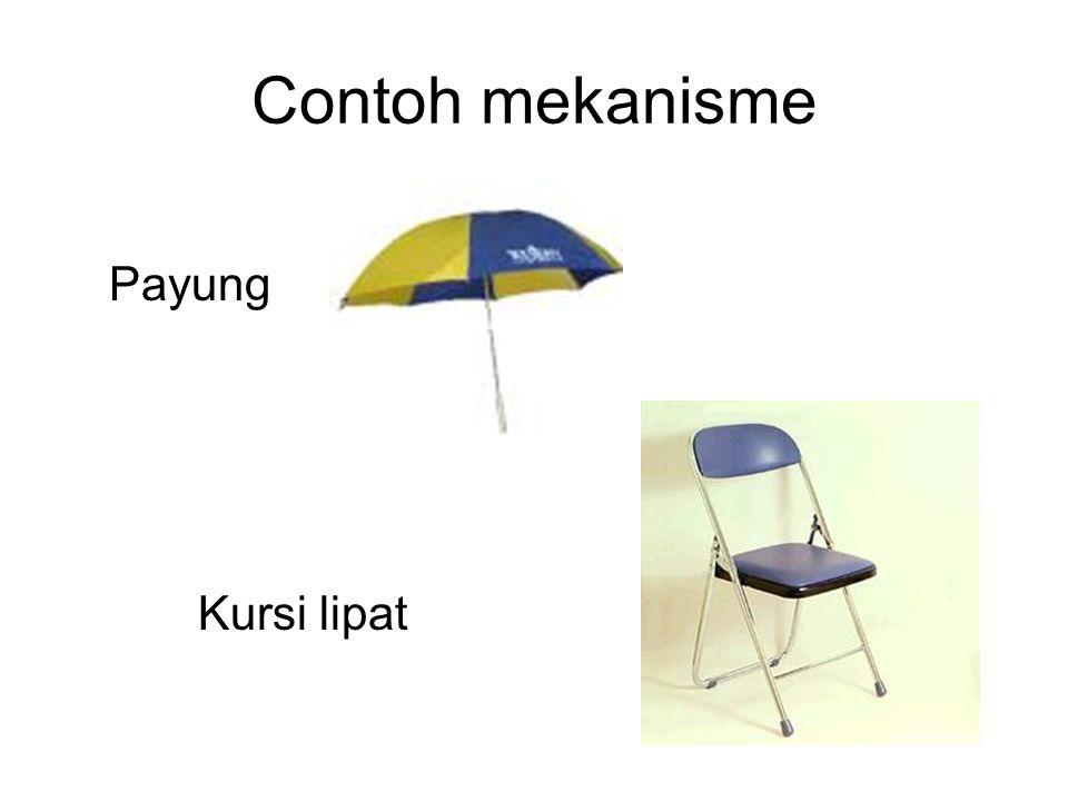 Contoh mekanisme Payung Kursi lipat