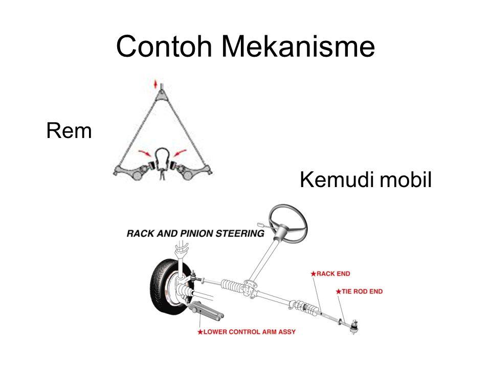 Contoh Mekanisme Kemudi mobil Rem