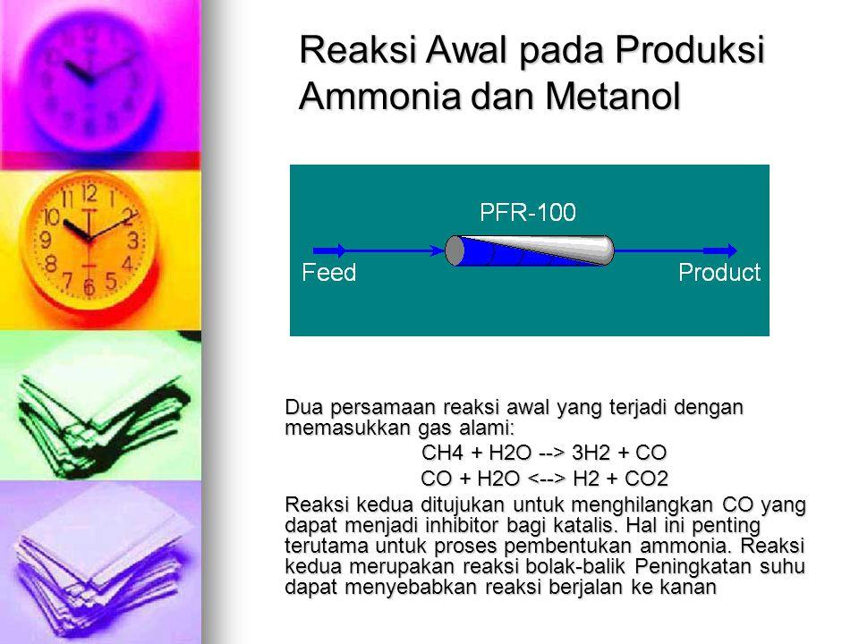 Dua persamaan reaksi awal yang terjadi dengan memasukkan gas alami: CH4 + H2O --> 3H2 + CO CO + H2O H2 + CO2 Reaksi kedua ditujukan untuk menghilangka