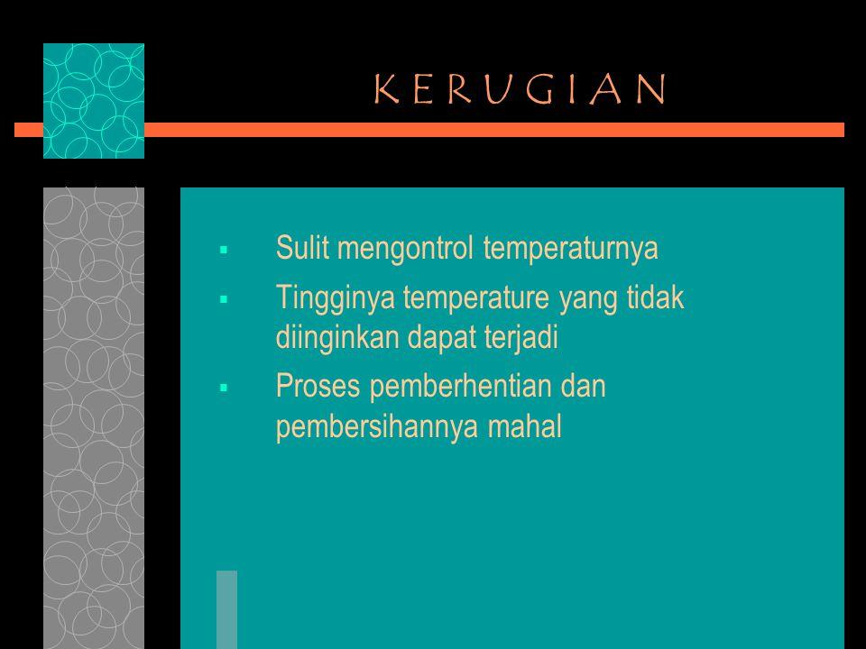 K E R U G I A N  Sulit mengontrol temperaturnya  Tingginya temperature yang tidak diinginkan dapat terjadi  Proses pemberhentian dan pembersihannya