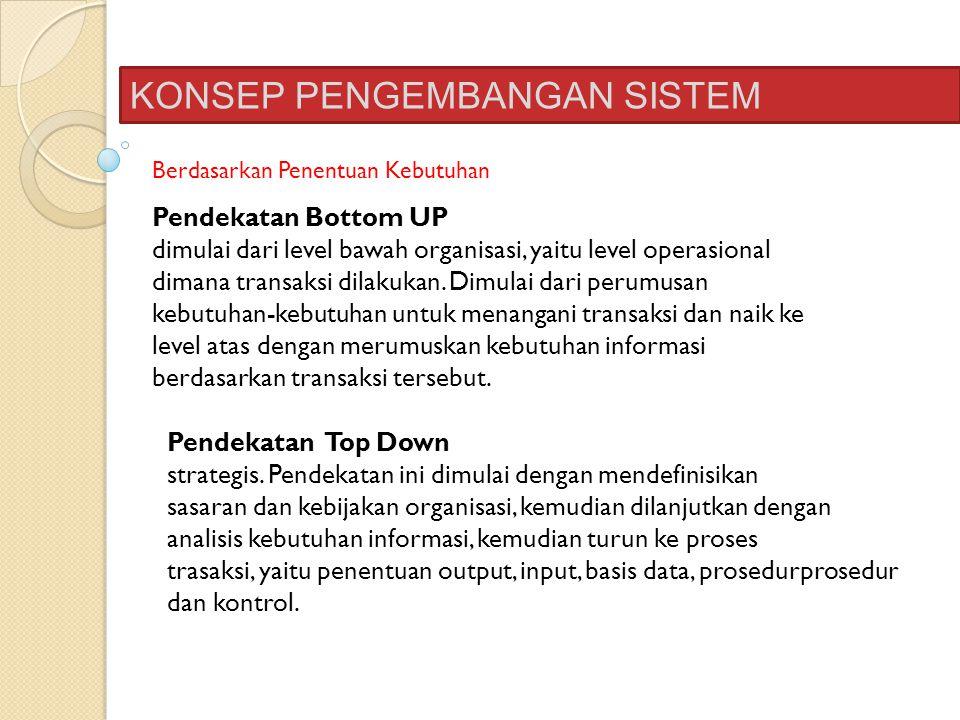 KONSEP PENGEMBANGAN SISTEM Berdasarkan Penentuan Kebutuhan Pendekatan Bottom UP dimulai dari level bawah organisasi, yaitu level operasional dimana tr