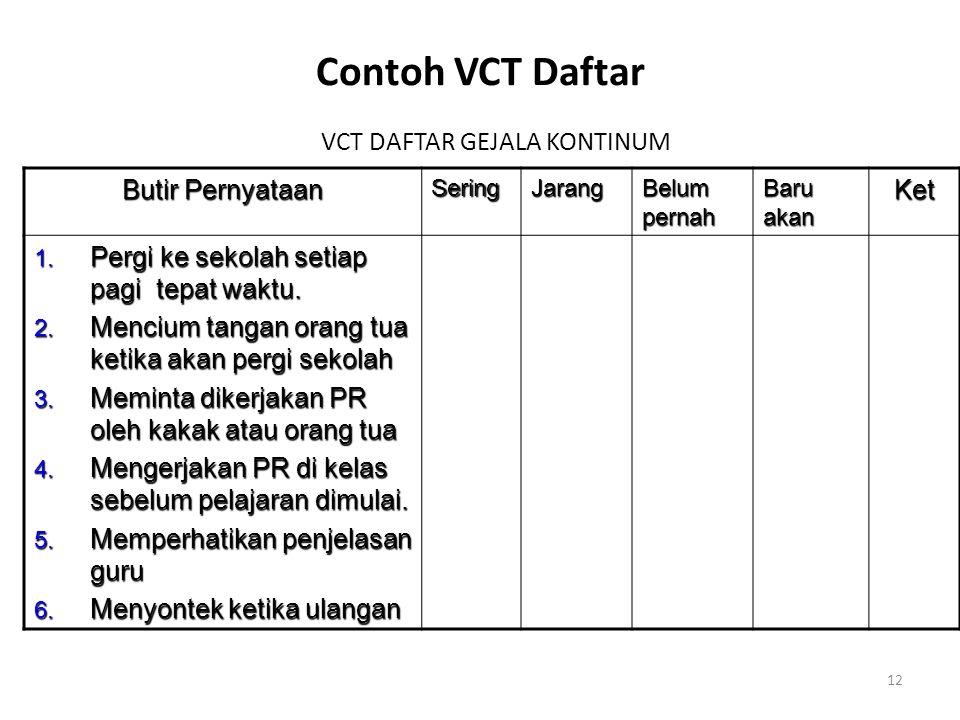 Contoh VCT Daftar VCT DAFTAR GEJALA KONTINUM Butir Pernyataan SeringJarang Belum pernah Baru akan Ket 1. Pergi ke sekolah setiap pagi tepat waktu. 2.