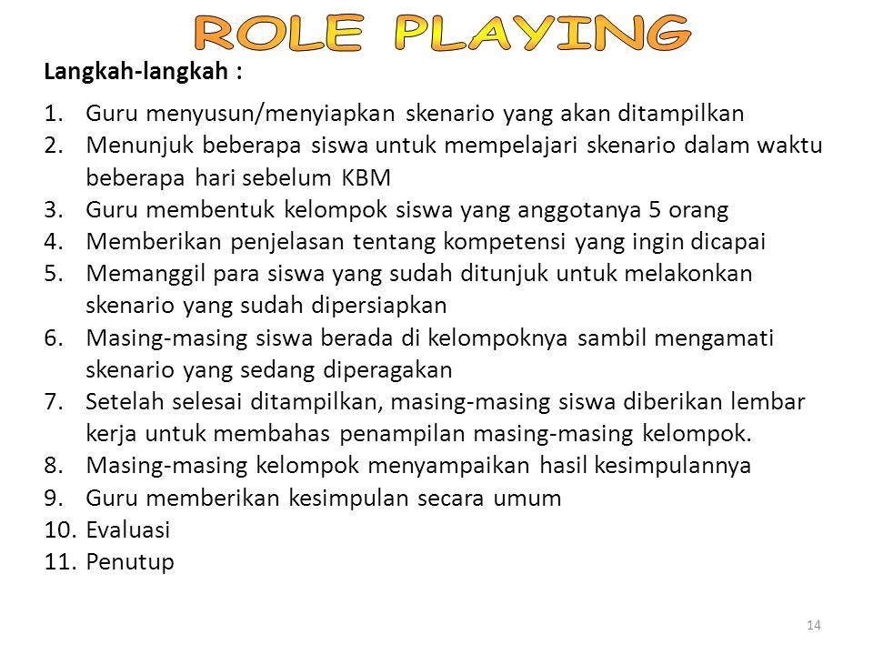 Langkah-langkah : 1.Guru menyusun/menyiapkan skenario yang akan ditampilkan 2.Menunjuk beberapa siswa untuk mempelajari skenario dalam waktu beberapa