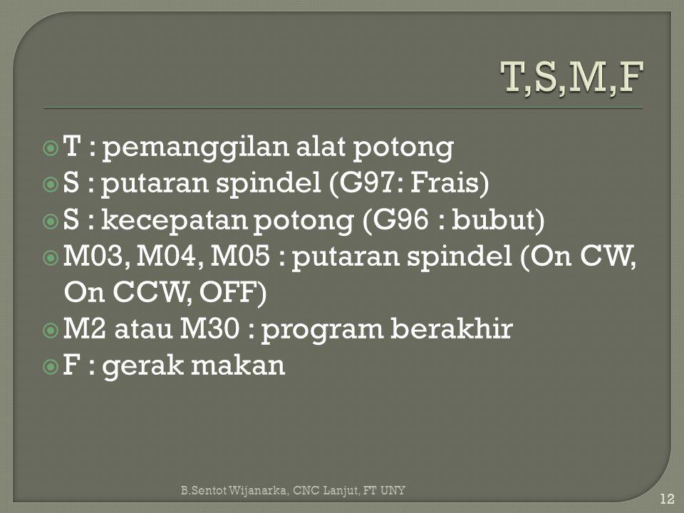  T : pemanggilan alat potong  S : putaran spindel (G97: Frais)  S : kecepatan potong (G96 : bubut)  M03, M04, M05 : putaran spindel (On CW, On CCW