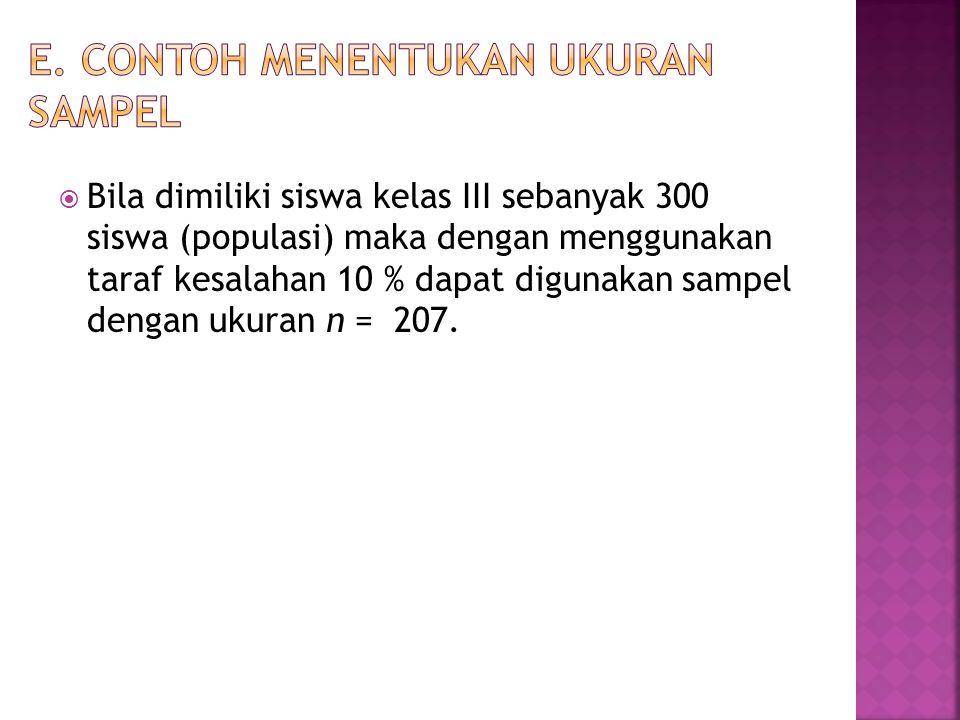  Bila dimiliki siswa kelas III sebanyak 300 siswa (populasi) maka dengan menggunakan taraf kesalahan 10 % dapat digunakan sampel dengan ukuran n = 207.
