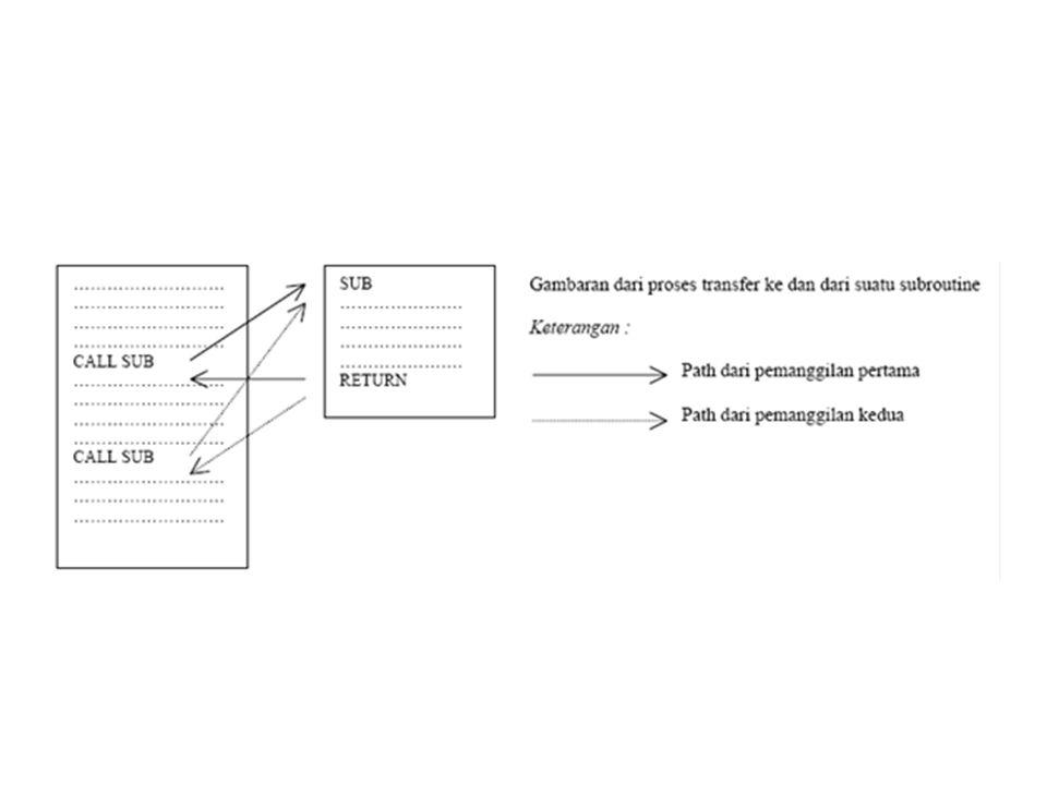 Internal Subroutines Adalah bagian dari suatu program yang digunakan.