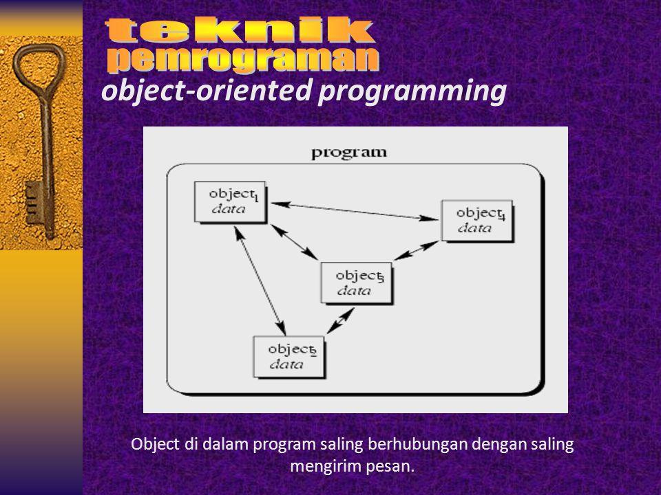 Object di dalam program saling berhubungan dengan saling mengirim pesan. object-oriented programming