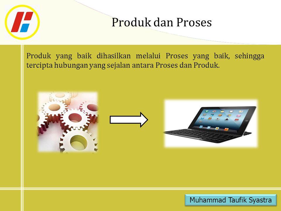 Produk dan Proses Produk yang baik dihasilkan melalui Proses yang baik, sehingga tercipta hubungan yang sejalan antara Proses dan Produk.