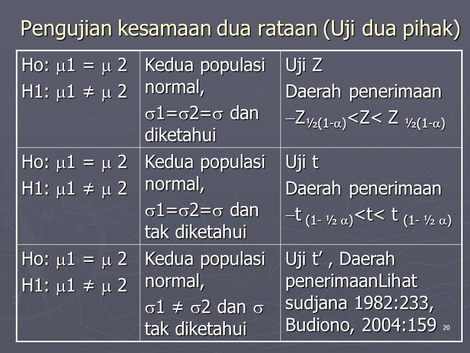 20 Pengujian kesamaan dua rataan (Uji dua pihak) Ho:  1 =  2 H1:  1 ≠  2 Kedua populasi normal,  1=  2=  dan diketahui Uji Z Daerah penerimaan
