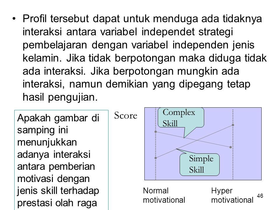 46 •Profil tersebut dapat untuk menduga ada tidaknya interaksi antara variabel independet strategi pembelajaran dengan variabel independen jenis kelam