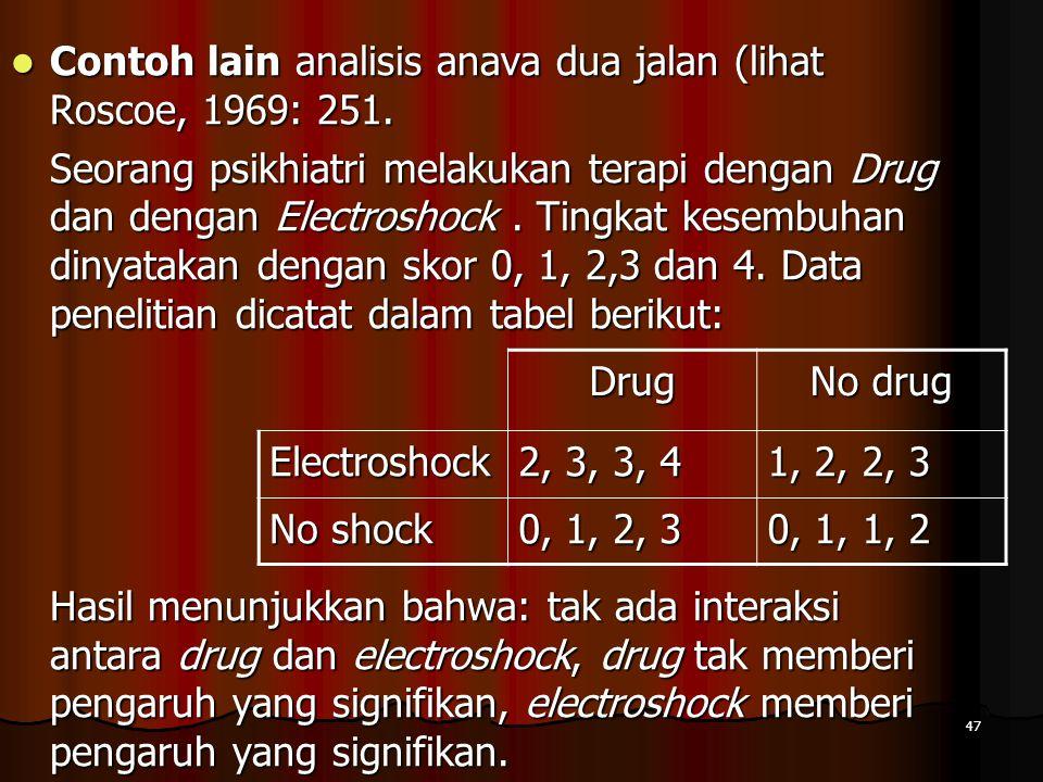 47  Contoh lain analisis anava dua jalan (lihat Roscoe, 1969: 251. Seorang psikhiatri melakukan terapi dengan Drug dan dengan Electroshock. Tingkat k