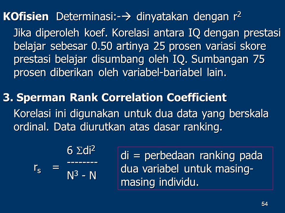 54 KOfisien Determinasi:-  dinyatakan dengan r 2 Jika diperoleh koef. Korelasi antara IQ dengan prestasi belajar sebesar 0.50 artinya 25 prosen varia