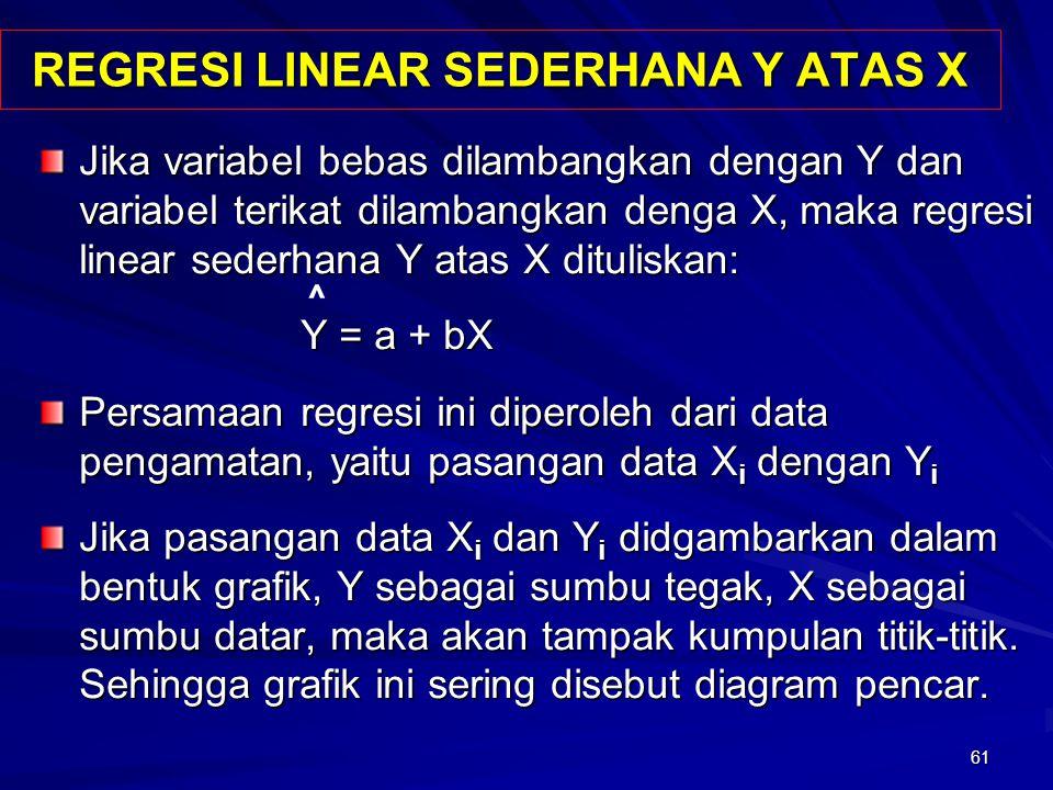 61 REGRESI LINEAR SEDERHANA Y ATAS X Jika variabel bebas dilambangkan dengan Y dan variabel terikat dilambangkan denga X, maka regresi linear sederhan