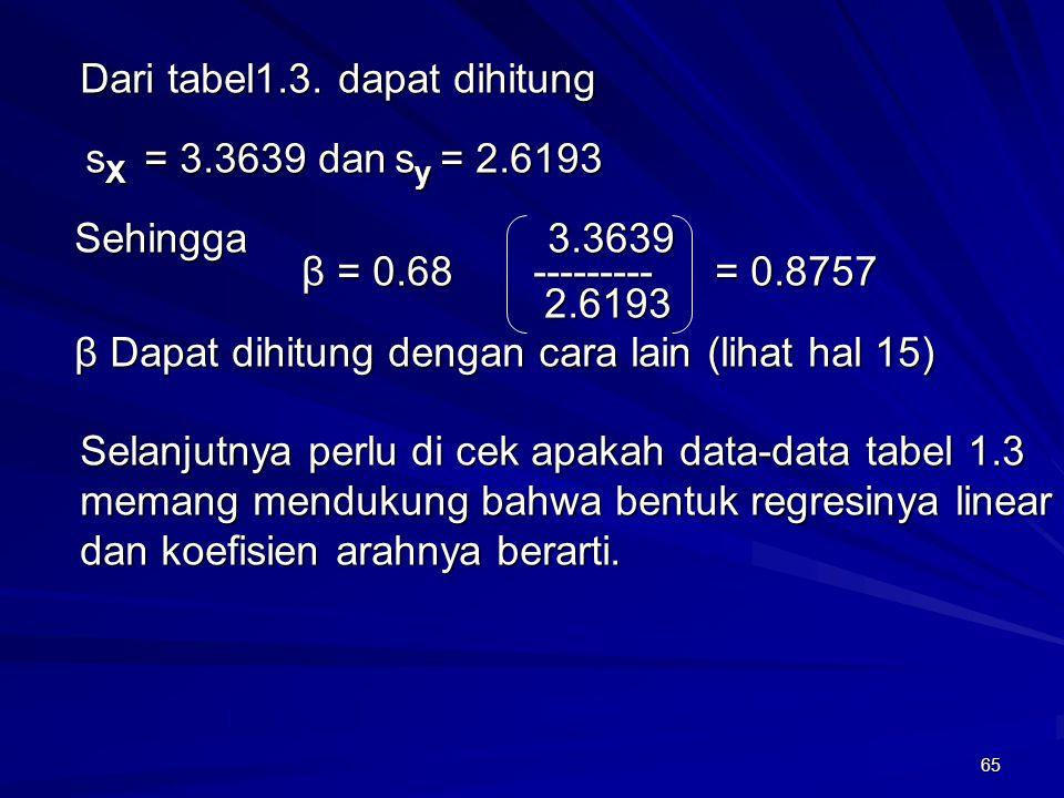 65 Dari tabel1.3. dapat dihitung s X = 3.3639 dan s y = 2.6193 s X = 3.3639 dan s y = 2.6193 Sehingga 3.3639 Sehingga 3.3639 β = 0.68 --------- = 0.87