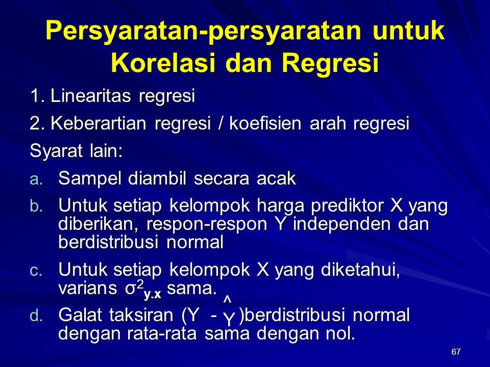 67 Persyaratan-persyaratan untuk Korelasi dan Regresi 1. Linearitas regresi 2. Keberartian regresi / koefisien arah regresi Syarat lain: a. Sampel dia