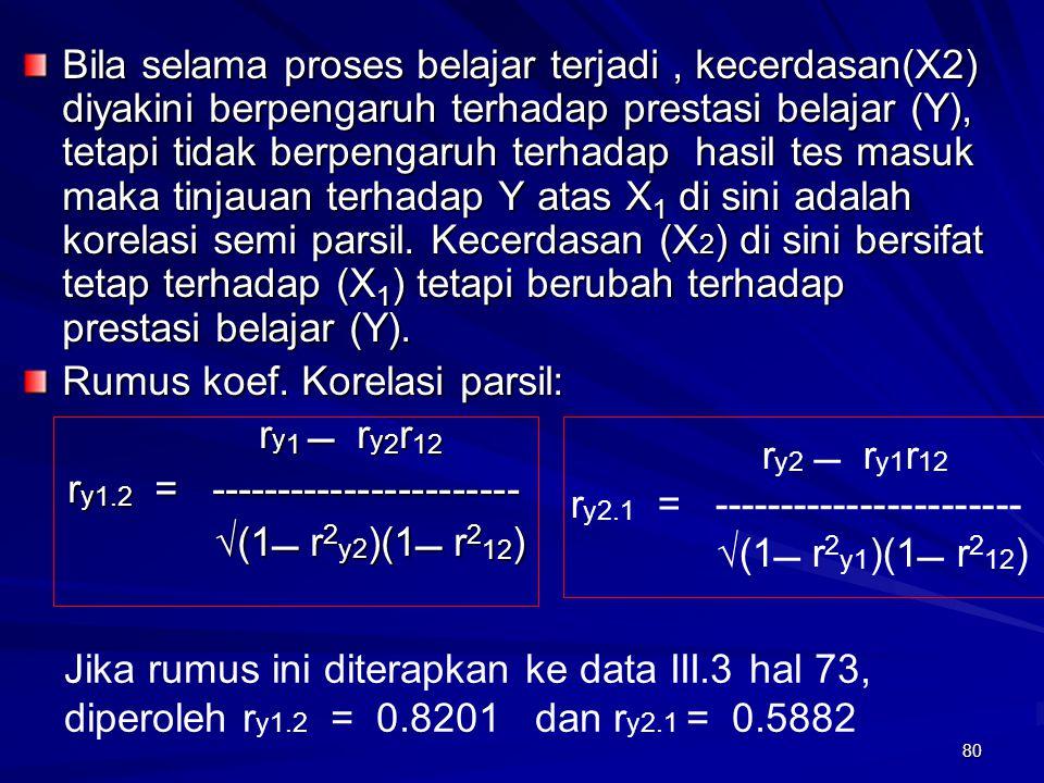 80 Bila selama proses belajar terjadi, kecerdasan(X2) diyakini berpengaruh terhadap prestasi belajar (Y), tetapi tidak berpengaruh terhadap hasil tes
