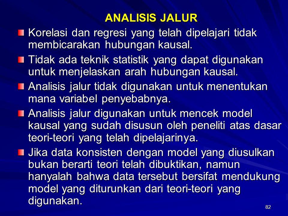82 ANALISIS JALUR Korelasi dan regresi yang telah dipelajari tidak membicarakan hubungan kausal. Tidak ada teknik statistik yang dapat digunakan untuk