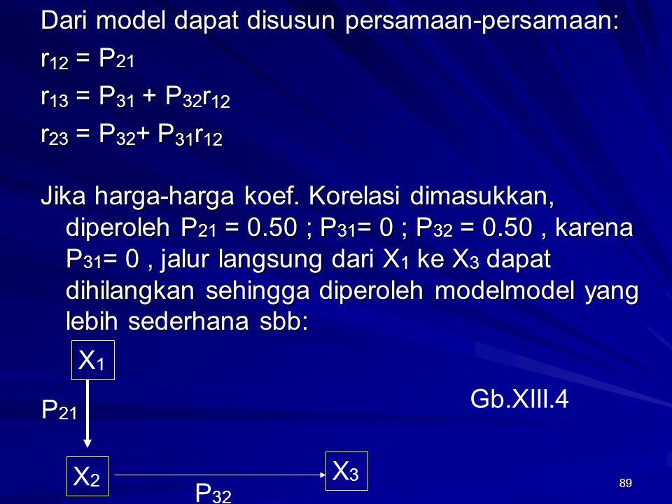 89 Dari model dapat disusun persamaan-persamaan: r 12 = P 21 r 13 = P 31 + P 32 r 12 r 23 = P 32 + P 31 r 12 Jika harga-harga koef. Korelasi dimasukka