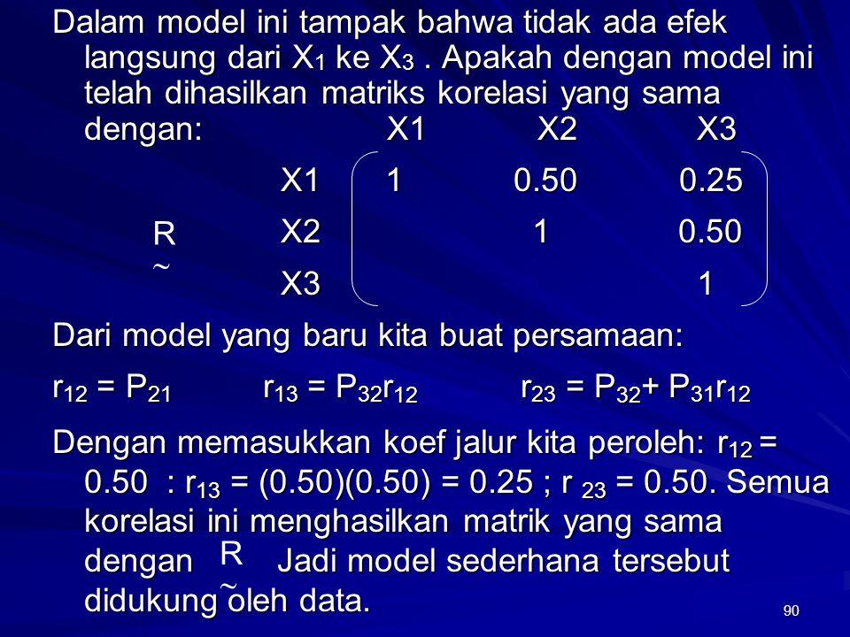 90 Dalam model ini tampak bahwa tidak ada efek langsung dari X 1 ke X 3. Apakah dengan model ini telah dihasilkan matriks korelasi yang sama dengan: X