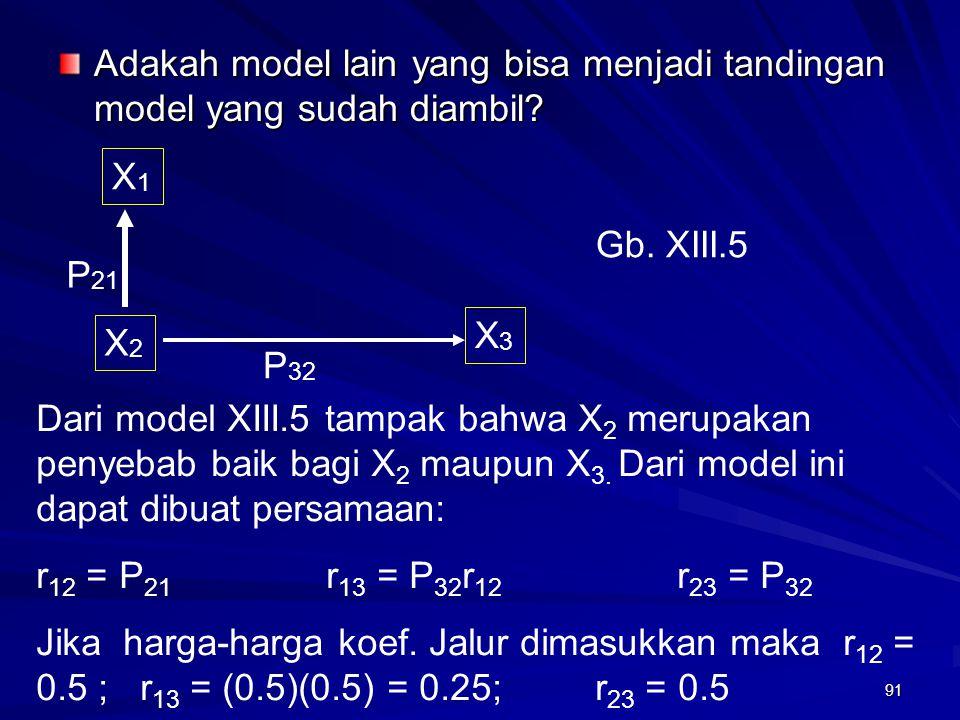 91 Adakah model lain yang bisa menjadi tandingan model yang sudah diambil? X2X2 X3X3 X1X1 P 32 P 21 Dari model XIII.5 tampak bahwa X 2 merupakan penye