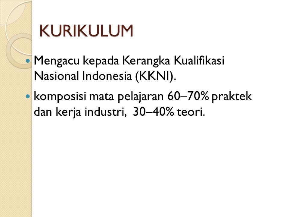 KURIKULUM  Mengacu kepada Kerangka Kualifikasi Nasional Indonesia (KKNI).  komposisi mata pelajaran 60–70% praktek dan kerja industri, 30–40% teori.